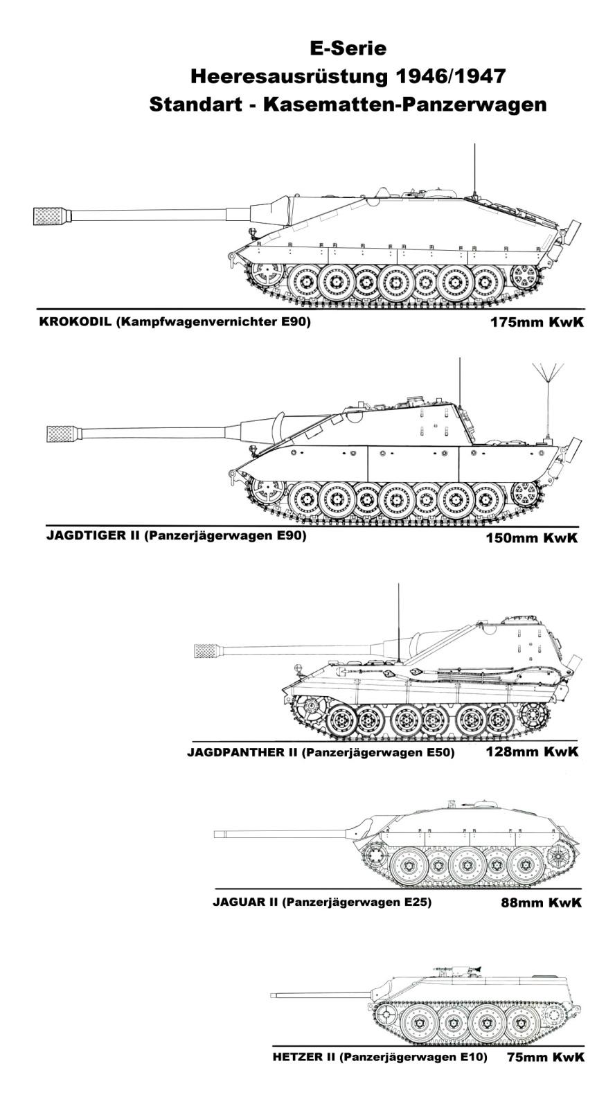 Petition Against The E 100 Stug Model Tank Destroyers
