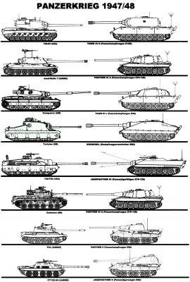 Panther III, vehiculos hipoteticos de lasegunda guerra