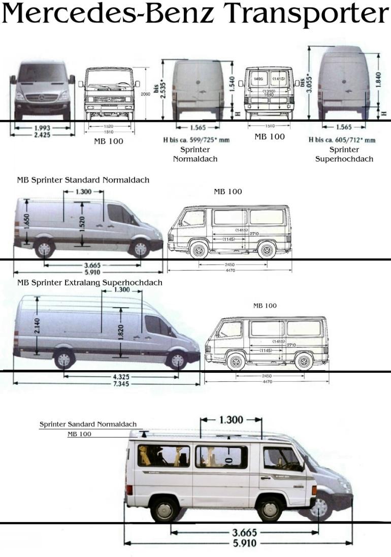 Mercedes Vito Maße Ladefläche – Auto Bild Idee